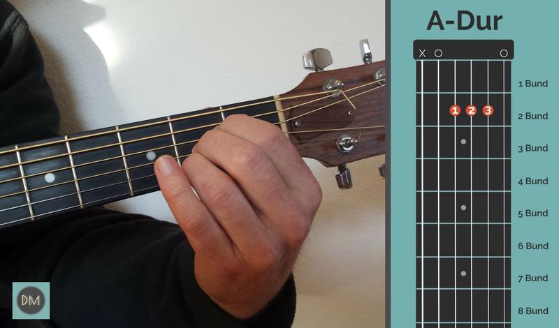 Griffbild Gitarrenakkord A-Dur