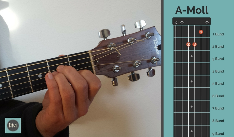 Griffbild Gitarrenakkord A-Moll