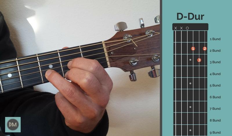 Griffbild Gitarrenakkord D-Dur