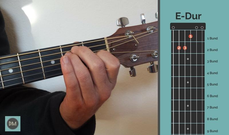 Griffbild Gitarrenakkord E-Dur