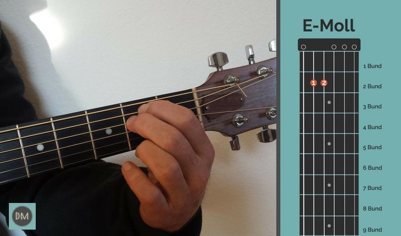 Griffbild Gitarrenakkord E-Moll